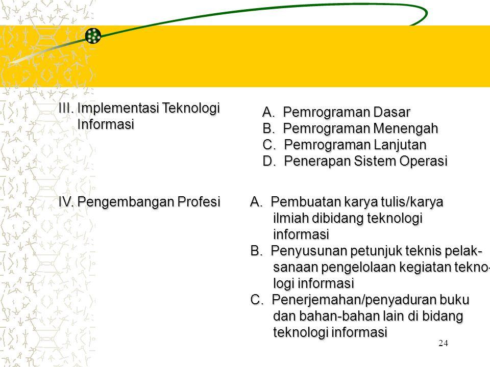 24 III. Implementasi Teknologi Informasi Informasi A. Pemrograman Dasar B. Pemrograman Menengah C. Pemrograman Lanjutan D. Penerapan Sistem Operasi IV