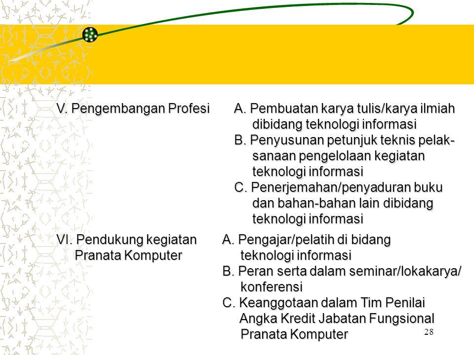 28 V. Pengembangan Profesi A. Pembuatan karya tulis/karya ilmiah dibidang teknologi informasi dibidang teknologi informasi B. Penyusunan petunjuk tekn