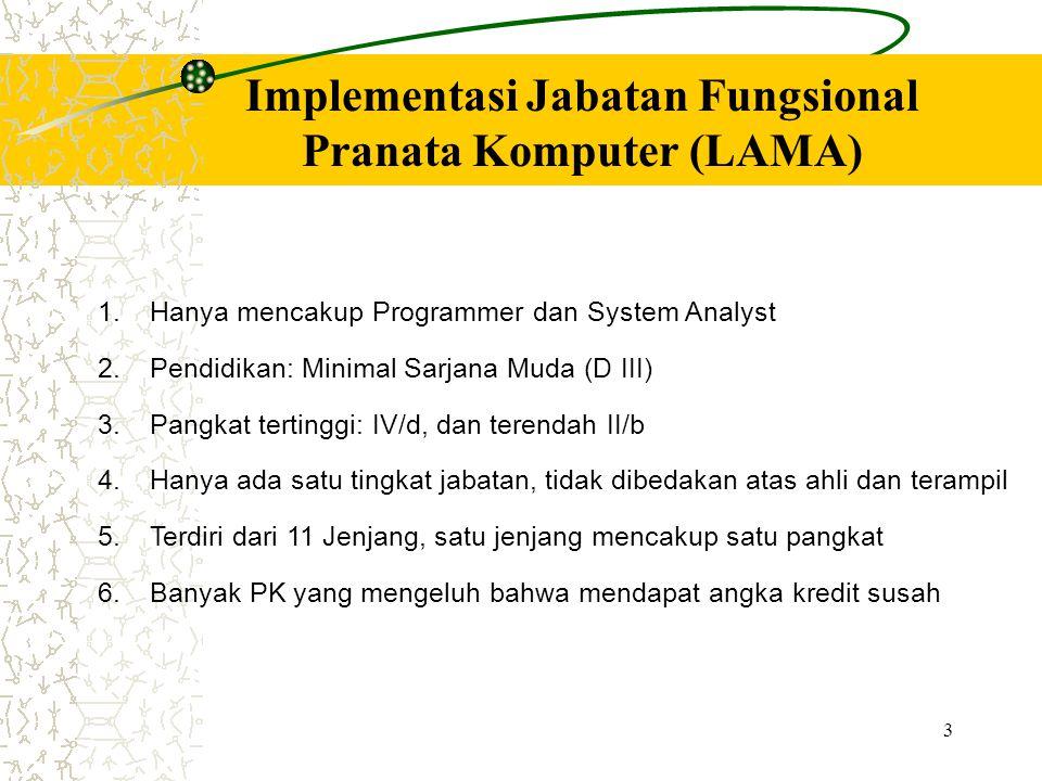 3 Implementasi Jabatan Fungsional Pranata Komputer (LAMA) 1. 1.Hanya mencakup Programmer dan System Analyst 2. 2.Pendidikan: Minimal Sarjana Muda (D I