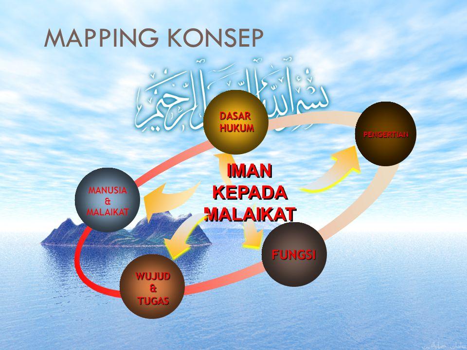 MAPPING KONSEP MANUSIA & MALAIKAT DASARHUKUM PENGERTIAN FUNGSI WUJUD&TUGAS IMAN KEPADA MALAIKAT