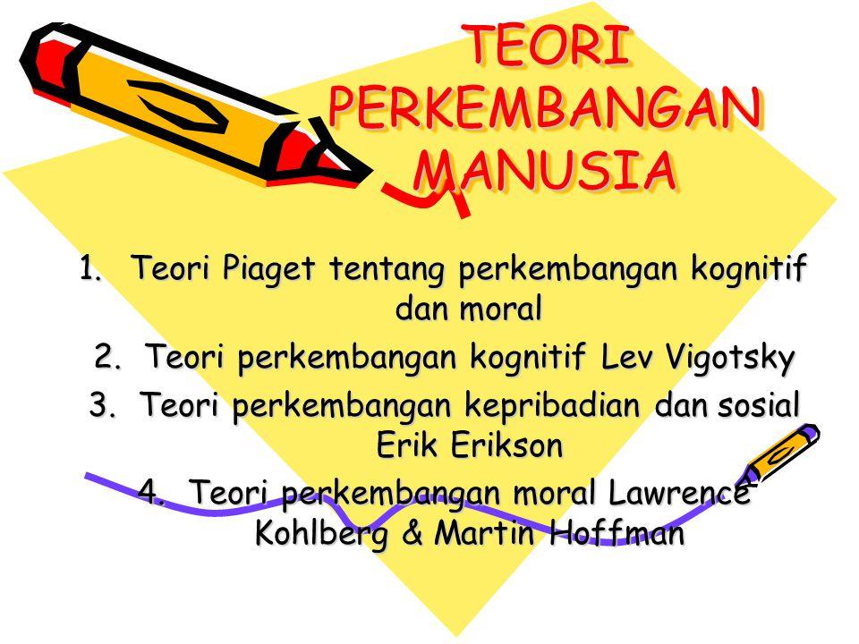 TEORI PERKEMBANGAN MANUSIA 1.Teori Piaget tentang perkembangan kognitif dan moral 2.Teori perkembangan kognitif Lev Vigotsky 3.Teori perkembangan kepr