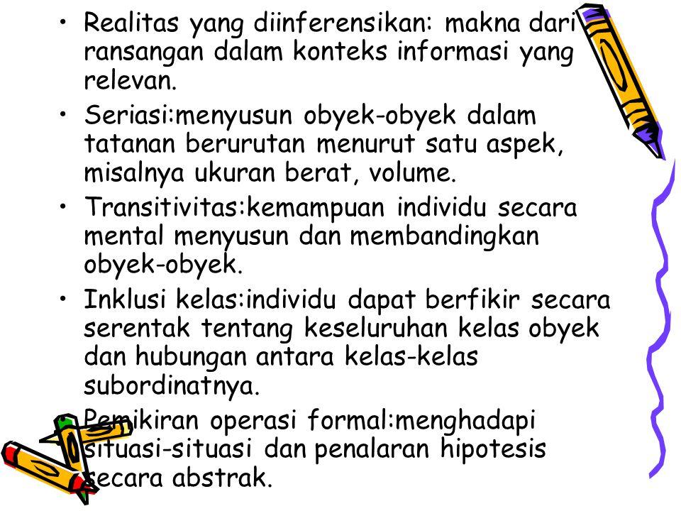 •Realitas yang diinferensikan: makna dari ransangan dalam konteks informasi yang relevan. •Seriasi:menyusun obyek-obyek dalam tatanan berurutan menuru