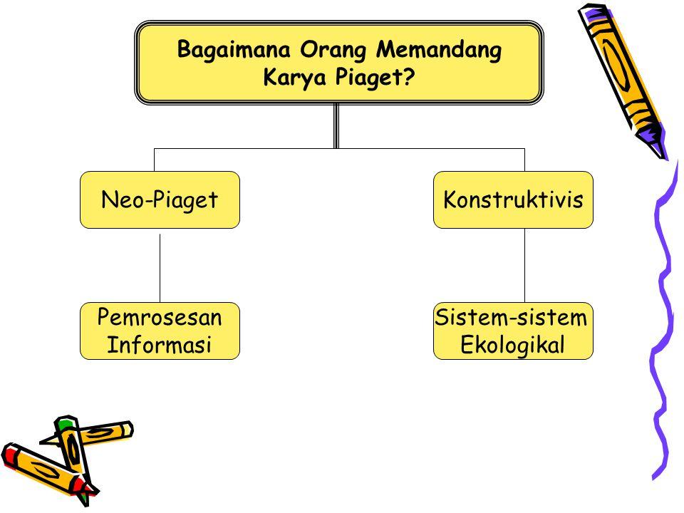 Bagaimana Orang Memandang Karya Piaget? Neo-Piaget Sistem-sistem Ekologikal Pemrosesan Informasi Konstruktivis