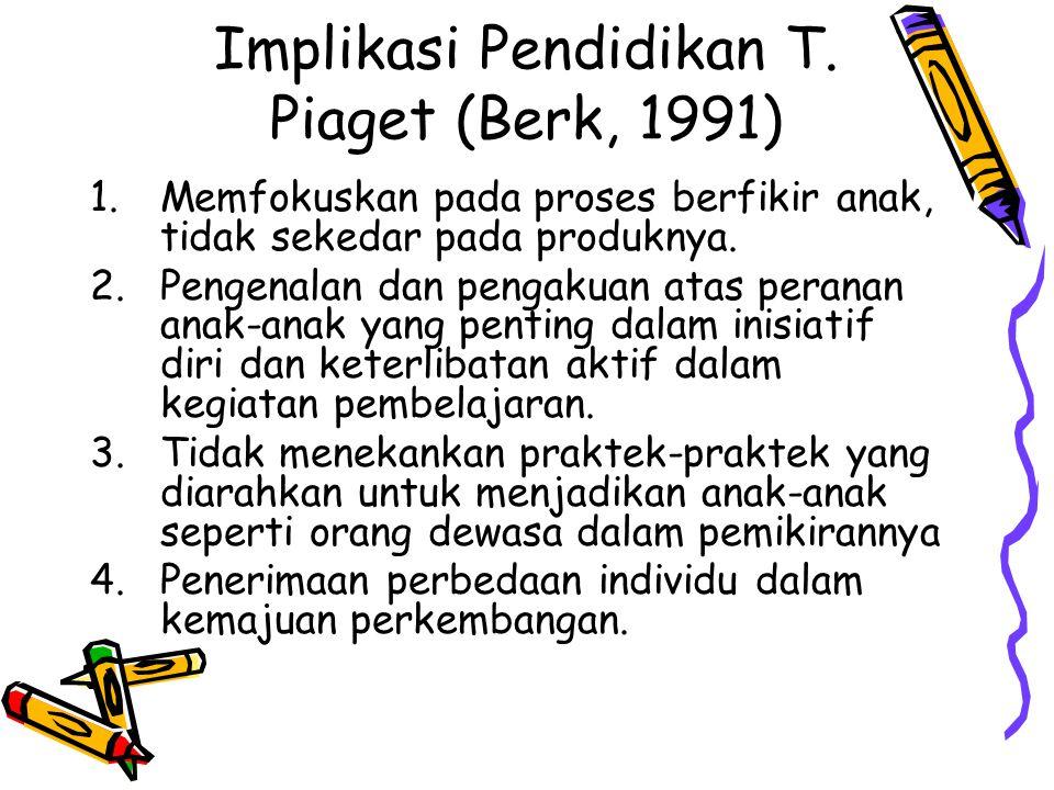 Implikasi Pendidikan T. Piaget (Berk, 1991) 1.Memfokuskan pada proses berfikir anak, tidak sekedar pada produknya. 2.Pengenalan dan pengakuan atas per