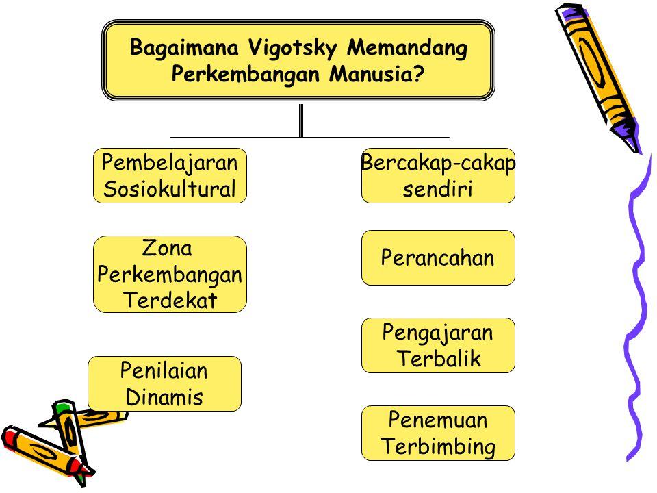 Bagaimana Vigotsky Memandang Perkembangan Manusia? Pembelajaran Sosiokultural Zona Perkembangan Terdekat Penilaian Dinamis Bercakap-cakap sendiri Pera