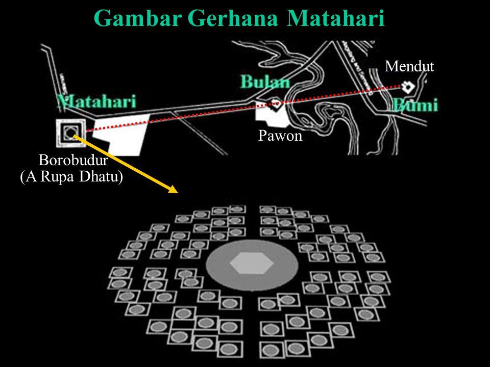 Mengapa Borobudur itu gambar matahari .