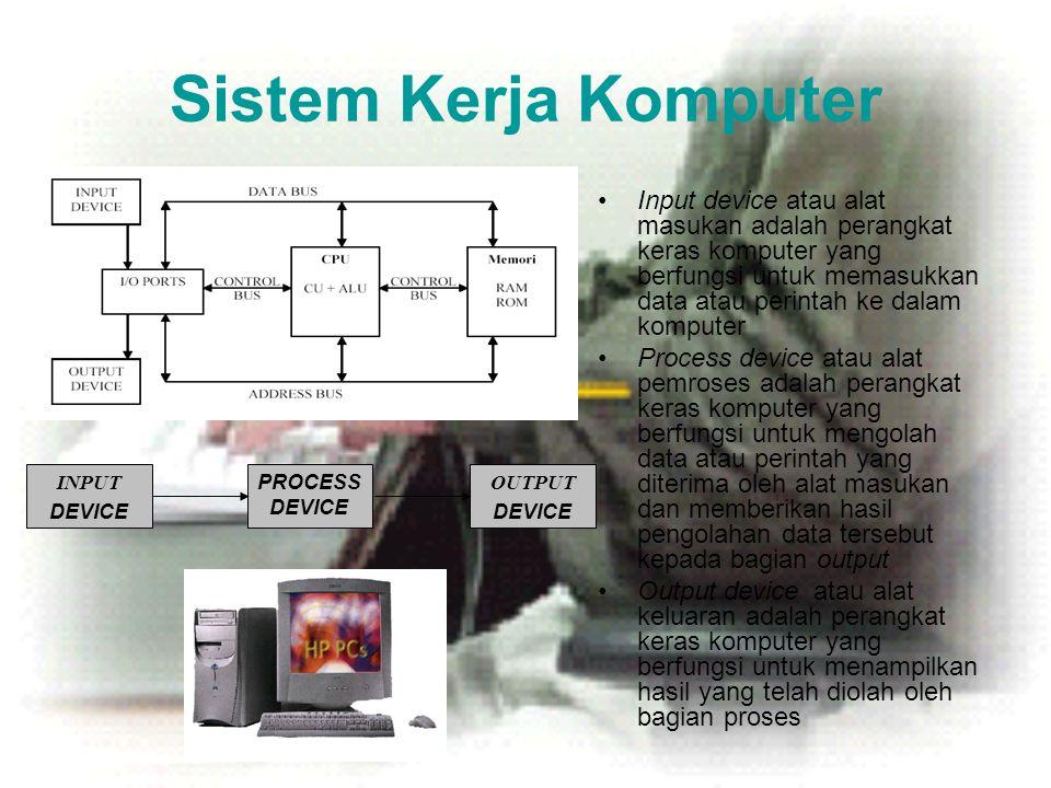 Sistem Kerja Komputer •Input device atau alat masukan adalah perangkat keras komputer yang berfungsi untuk memasukkan data atau perintah ke dalam komp