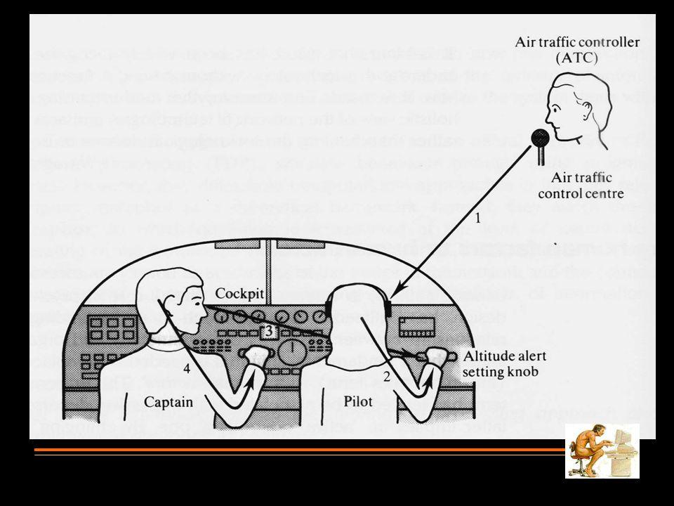 Contoh Studi Kasus Pertimbangkan skenario berikut: - Dalam rangka melakukan otomatisasi kontrol pada suatu pembangkit Tenaga listrik, para designer telah mengembangkan suatu sistem yg dapat menampilkan info mengenai proses kontrol lewat stasiun kerja individu.