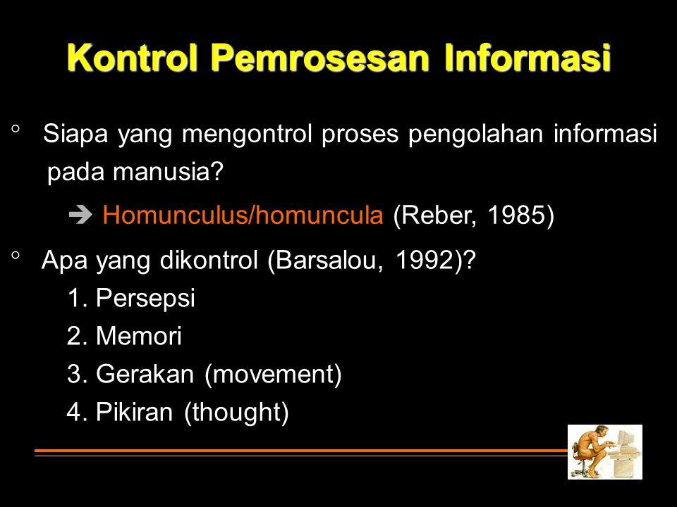 Kontrol Pemrosesan Informasi  Siapa yang mengontrol proses pengolahan informasi pada manusia?  Homunculus/homuncula (Reber, 1985)  Apa yang dikontr