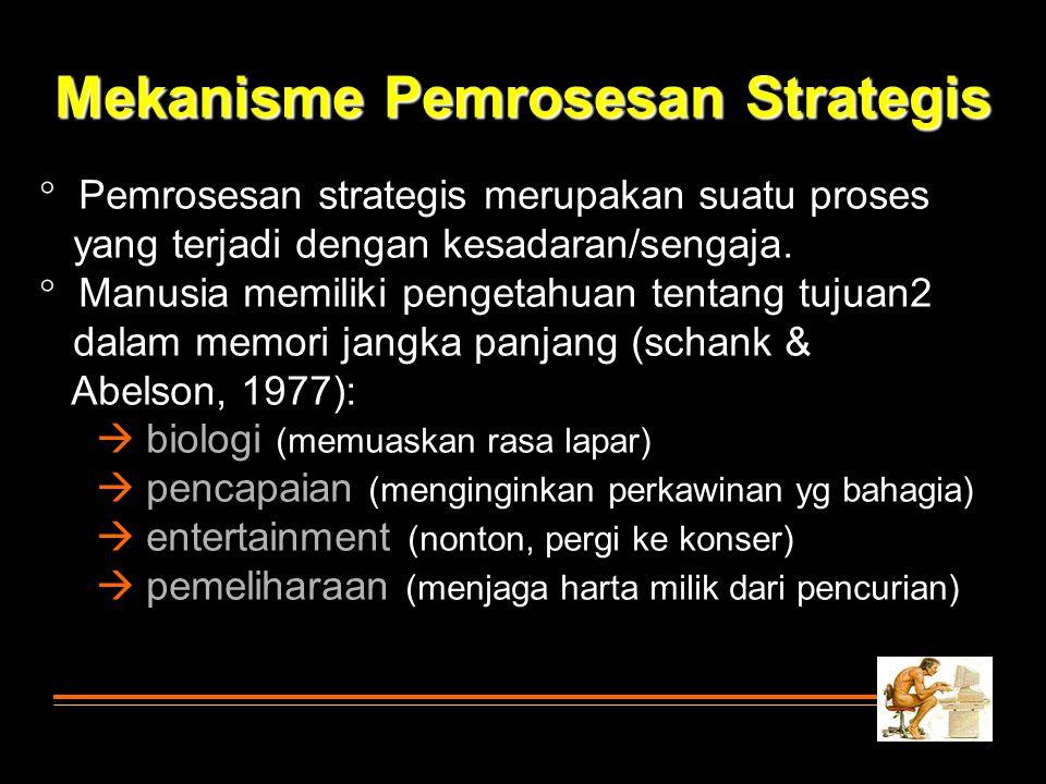  Pemrosesan strategis merupakan suatu proses yang terjadi dengan kesadaran/sengaja.  Manusia memiliki pengetahuan tentang tujuan2 dalam memori jangk