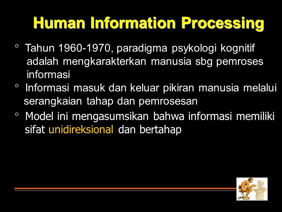 Human Information Processing  Tahun 1960-1970, paradigma psykologi kognitif adalah mengkarakterkan manusia sbg pemroses informasi  Informasi masuk d