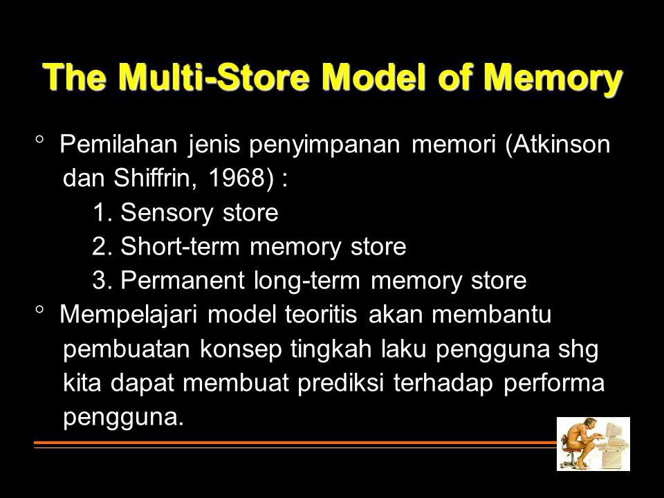 The Multi-Store Model of Memory  Pemilahan jenis penyimpanan memori (Atkinson dan Shiffrin, 1968) : 1. Sensory store 2. Short-term memory store 3. Pe