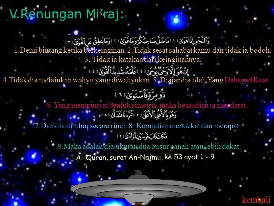 IV.Kesimpulan: Kecepatan yang maha dahsyad seperti peristiwa Isra' mi'raj tidak berlaku gejala sesak nafas maupun terberat di punggung, sebab ia telah