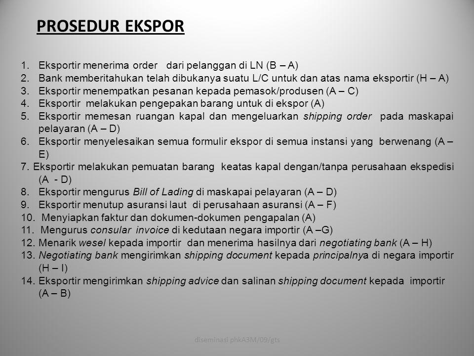 PROSEDUR EKSPOR 1.Eksportir menerima order dari pelanggan di LN (B – A) 2.Bank memberitahukan telah dibukanya suatu L/C untuk dan atas nama eksportir