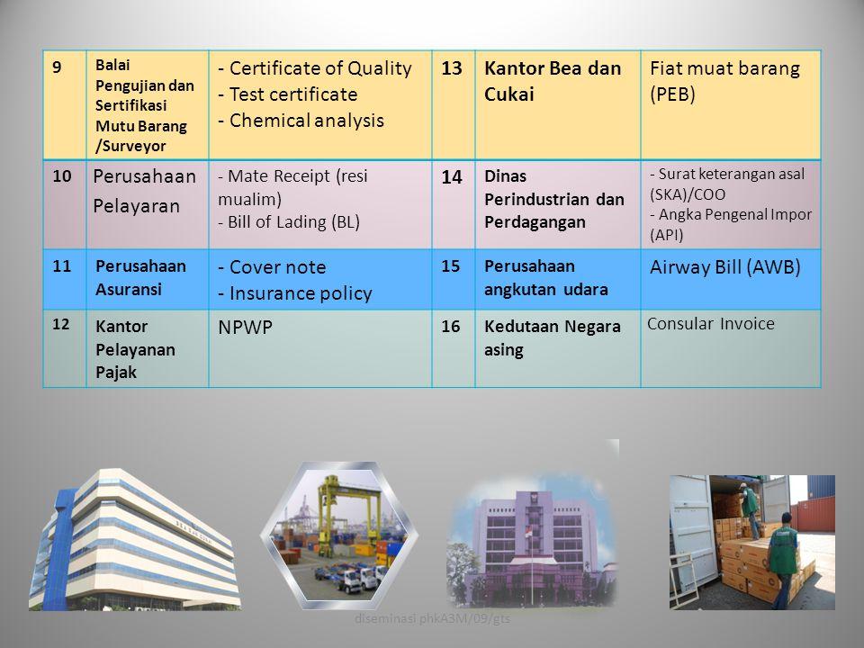 9 Balai Pengujian dan Sertifikasi Mutu Barang /Surveyor - Certificate of Quality - Test certificate - Chemical analysis 13Kantor Bea dan Cukai Fiat mu
