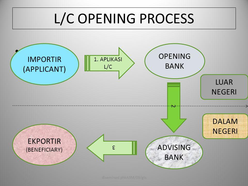 L/C opening process 1.Importir membuka L/C di opening bank sebagai penyedia dana yang disiapkan untuk dibayarkan kepada eksportir.