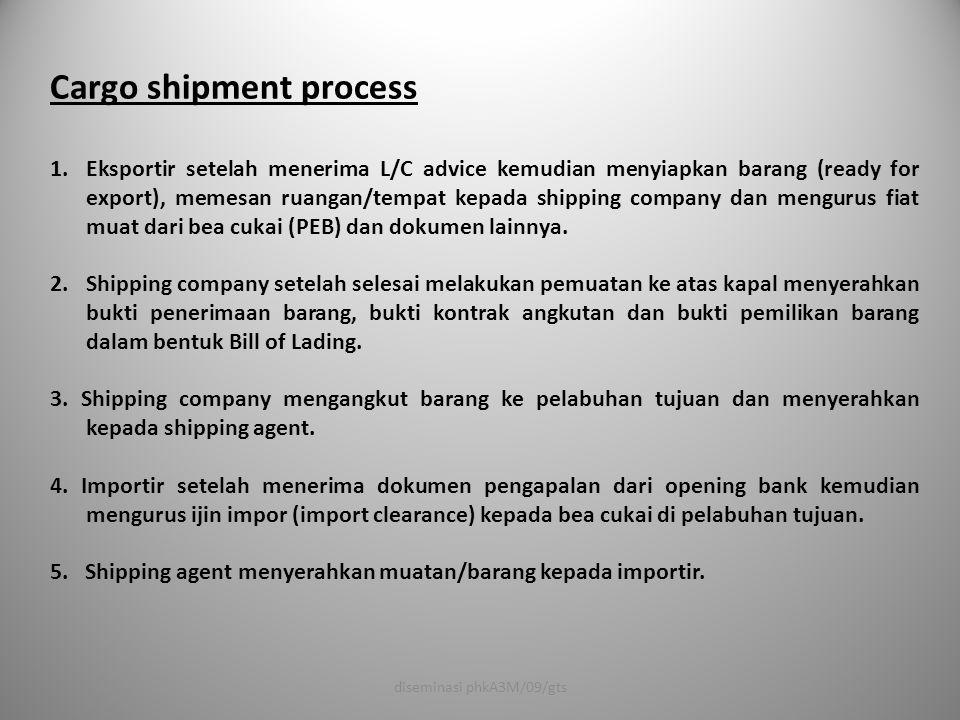 Cargo shipment process 1.Eksportir setelah menerima L/C advice kemudian menyiapkan barang (ready for export), memesan ruangan/tempat kepada shipping c