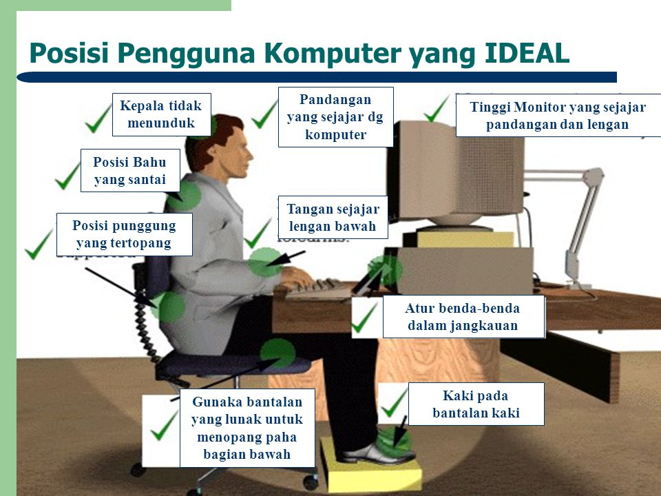 Posisi Pengguna Komputer yang IDEAL Posisi punggung yang tertopang Kepala tidak menunduk Posisi Bahu yang santai Pandangan yang sejajar dg komputer Ka