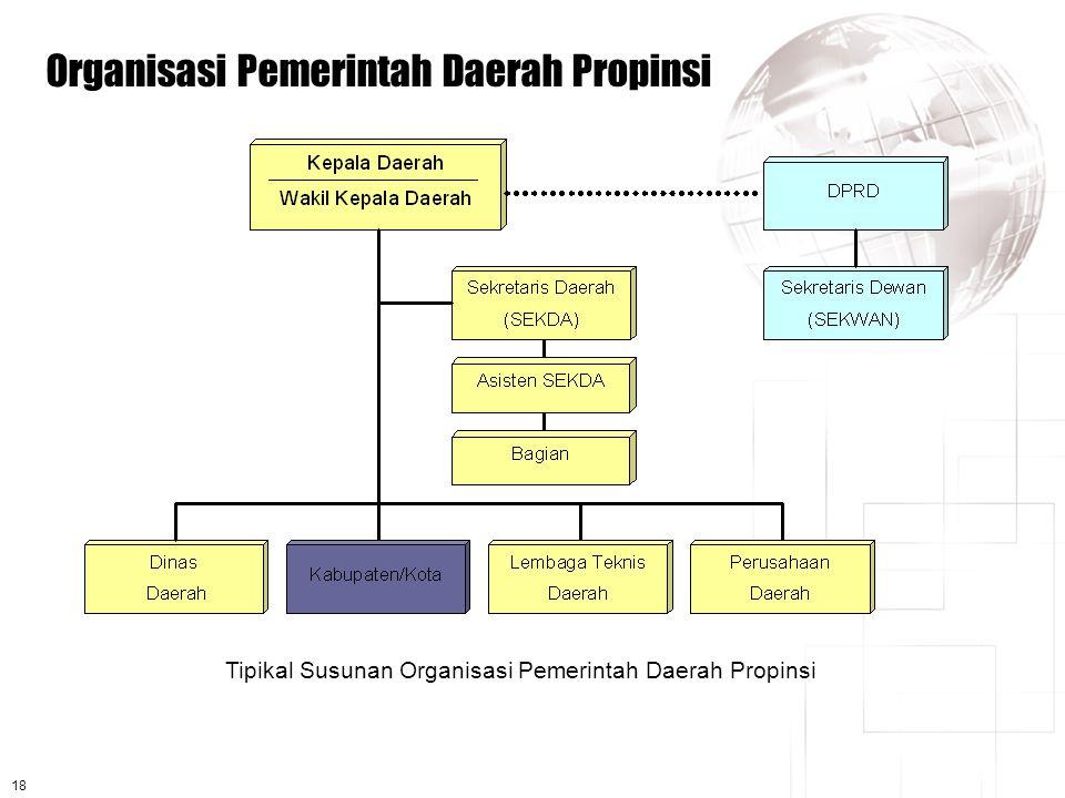 18 Organisasi Pemerintah Daerah Propinsi Tipikal Susunan Organisasi Pemerintah Daerah Propinsi