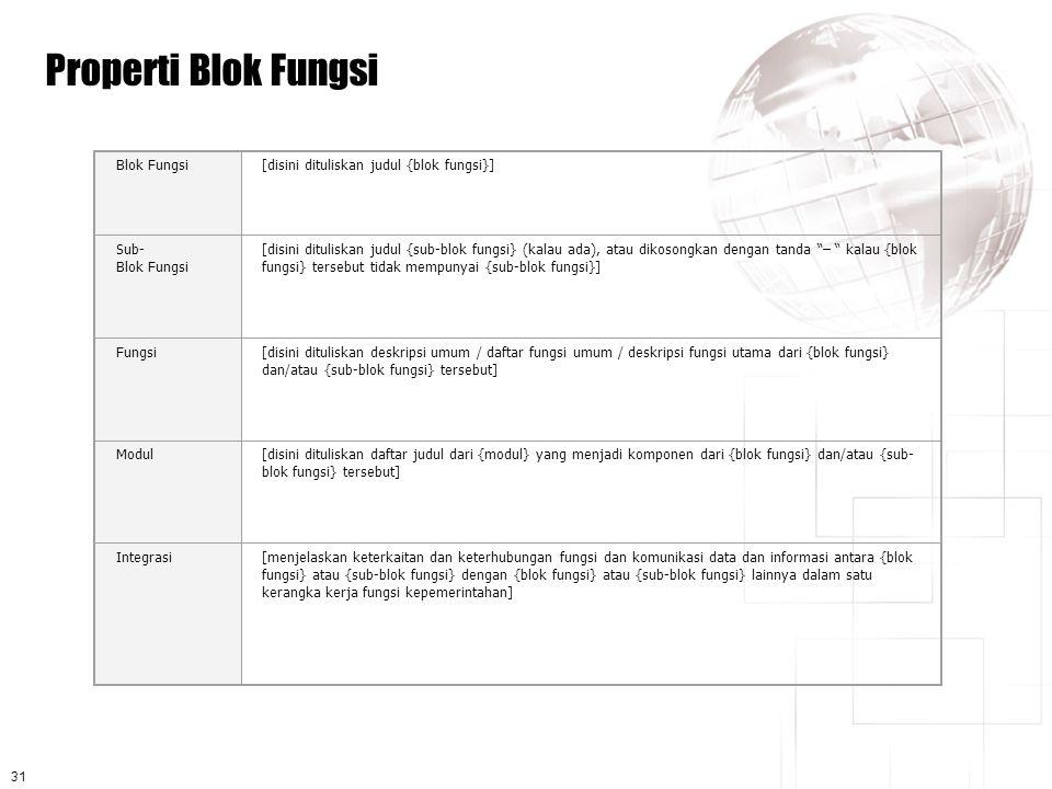 31 Properti Blok Fungsi Blok Fungsi[disini dituliskan judul {blok fungsi}] Sub- Blok Fungsi [disini dituliskan judul {sub-blok fungsi} (kalau ada), atau dikosongkan dengan tanda – kalau {blok fungsi} tersebut tidak mempunyai {sub-blok fungsi}] Fungsi[disini dituliskan deskripsi umum / daftar fungsi umum / deskripsi fungsi utama dari {blok fungsi} dan/atau {sub-blok fungsi} tersebut] Modul[disini dituliskan daftar judul dari {modul} yang menjadi komponen dari {blok fungsi} dan/atau {sub- blok fungsi} tersebut] Integrasi[menjelaskan keterkaitan dan keterhubungan fungsi dan komunikasi data dan informasi antara {blok fungsi} atau {sub-blok fungsi} dengan {blok fungsi} atau {sub-blok fungsi} lainnya dalam satu kerangka kerja fungsi kepemerintahan]