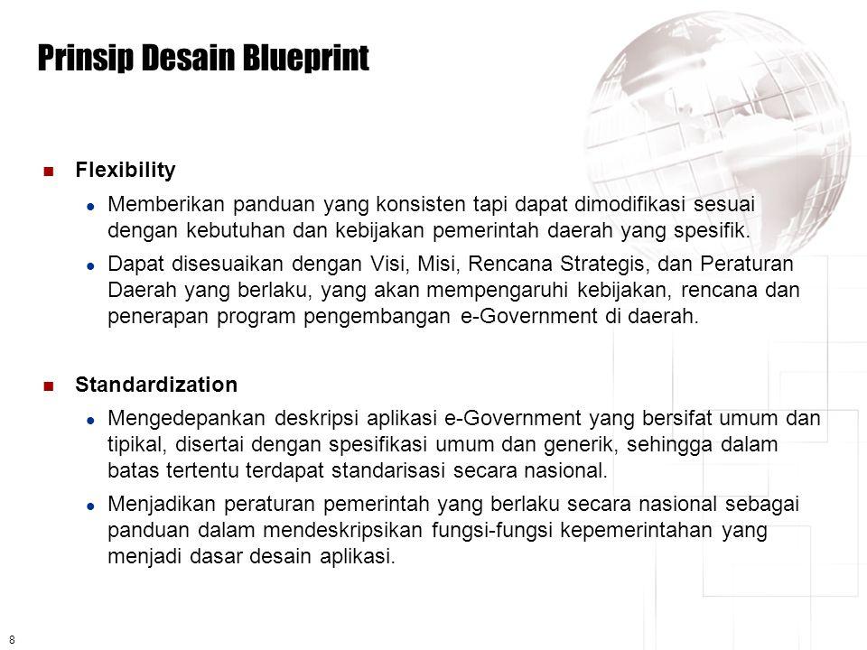 8 Prinsip Desain Blueprint  Flexibility  Memberikan panduan yang konsisten tapi dapat dimodifikasi sesuai dengan kebutuhan dan kebijakan pemerintah daerah yang spesifik.
