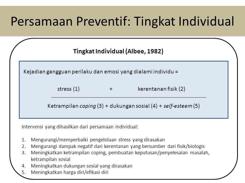 Tingkat Individual (Albee, 1982) Kejadian gangguan perilaku dan emosi yang dialami individu = stress (1) + kerentanan fisik (2) Ketrampilan coping (3) + dukungan sosial (4) + self-esteem (5) Intervensi yang dihasilkan dari persamaan individual: 1.Mengurangi/memperbaiki pengelolaan stress yang dirasakan 2.Mengurangi dampak negatif dari kerentanan yang bersumber dari fisik/biologis 3.Meningkatkan ketrampilan coping, pembuatan keputusan/penyelesaian masalah, ketrampilan sosial 4.Meningkatkan dukungan sosial yang dirasakan 5.Meningkatkan harga diri/efikasi diri Persamaan Preventif: Tingkat Individual