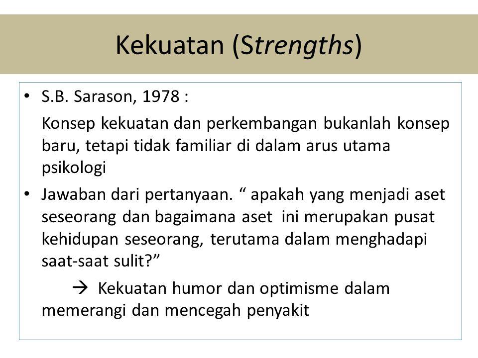 Kekuatan (Strengths) • S.B.