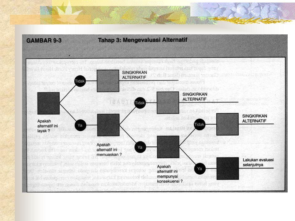 HIERARCHY OF ORGANIZATIONAL PLAN : • MISSION STATEMENT Sasaran organisasi secara luas, berdasarkan pada alasan perencanaan, yang membenarkan keberadaan organisasi.