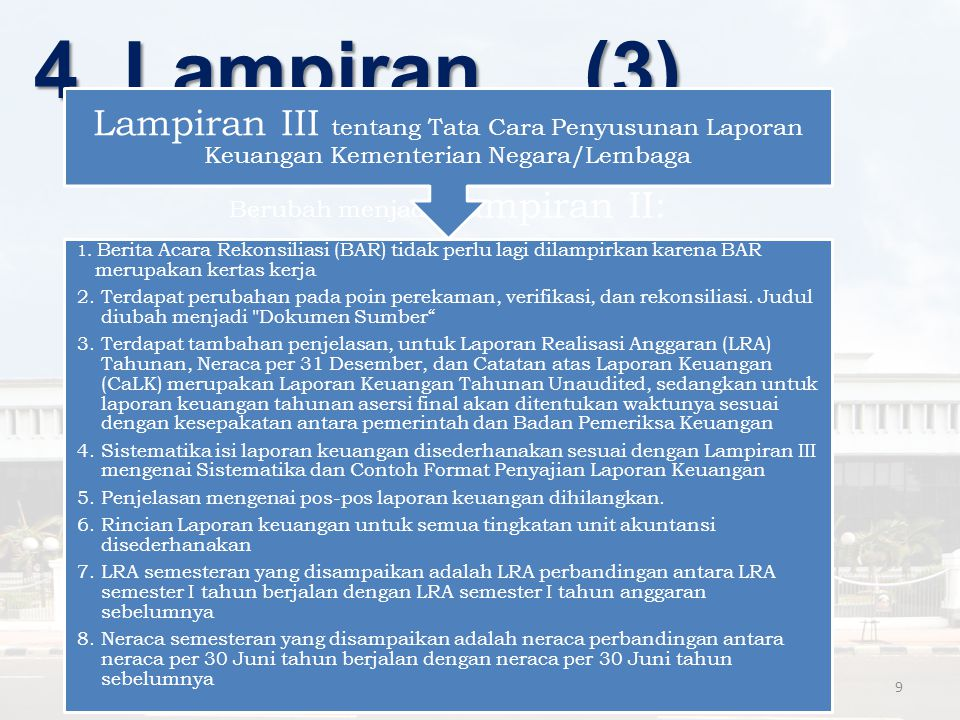 PERANAN CaLK 1.CALK adalah unsur LK Pokok dan Wajib, bukan tambahan.