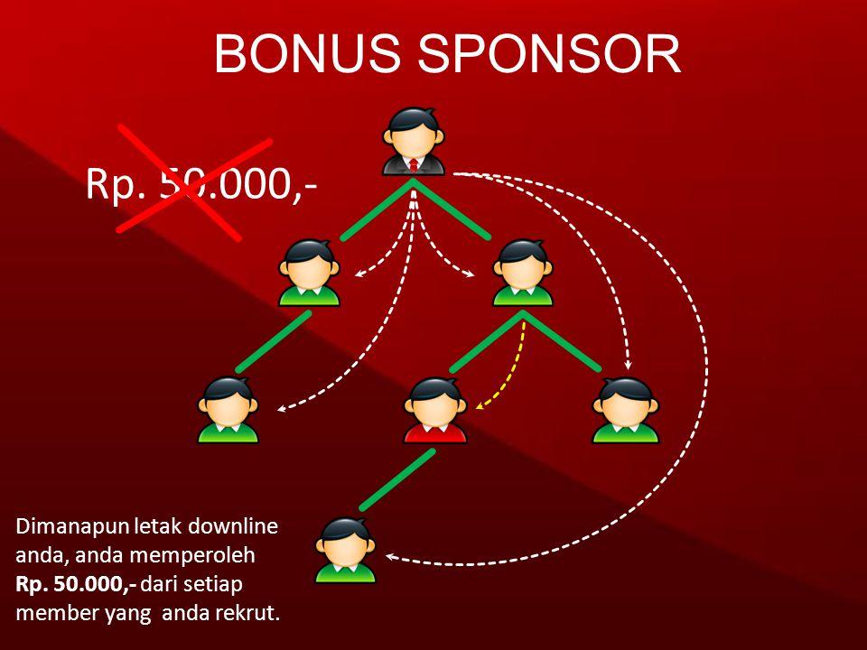 Rp. 50.000,- Dimanapun letak downline anda, anda memperoleh Rp. 50.000,- dari setiap member yang anda rekrut.