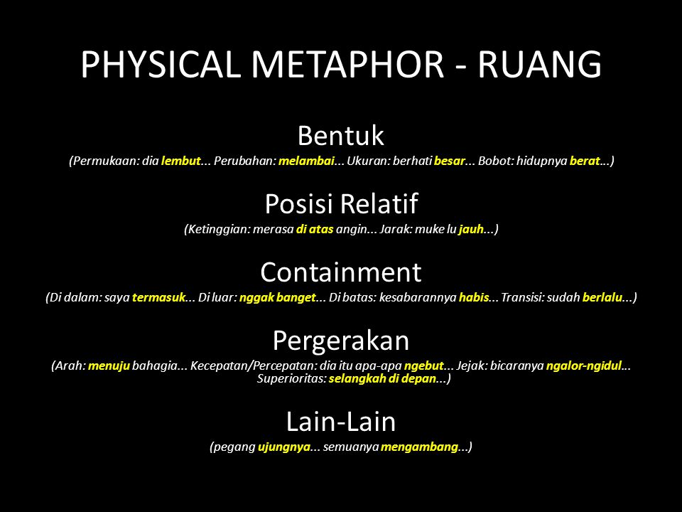 PHYSICAL METAPHOR - RUANG Bentuk (Permukaan: dia lembut...