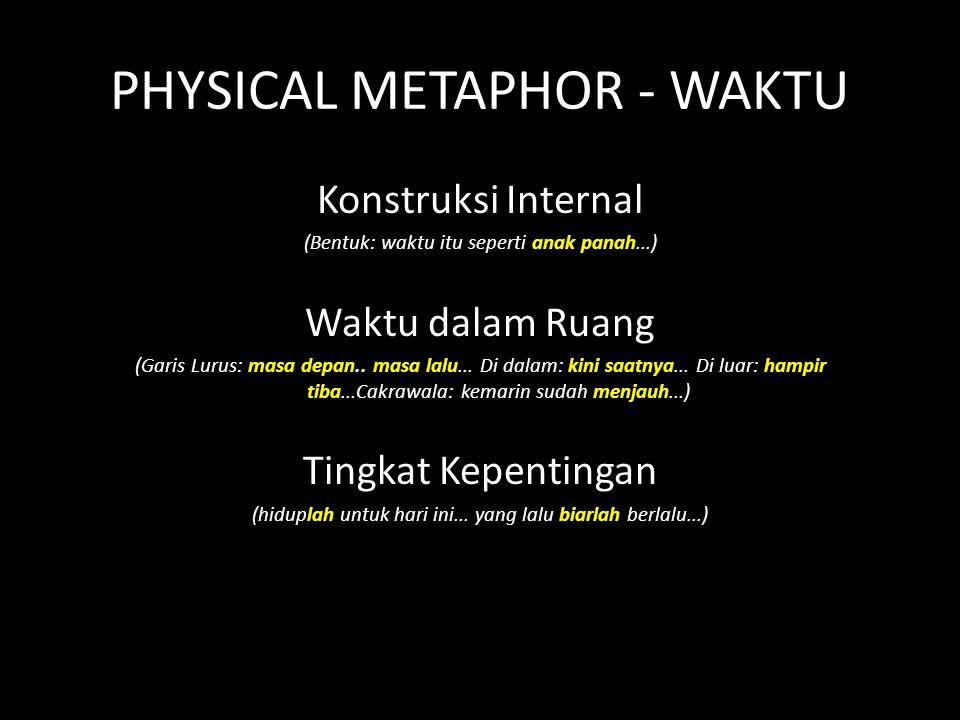 PHYSICAL METAPHOR - WAKTU Konstruksi Internal (Bentuk: waktu itu seperti anak panah...) Waktu dalam Ruang (Garis Lurus: masa depan..