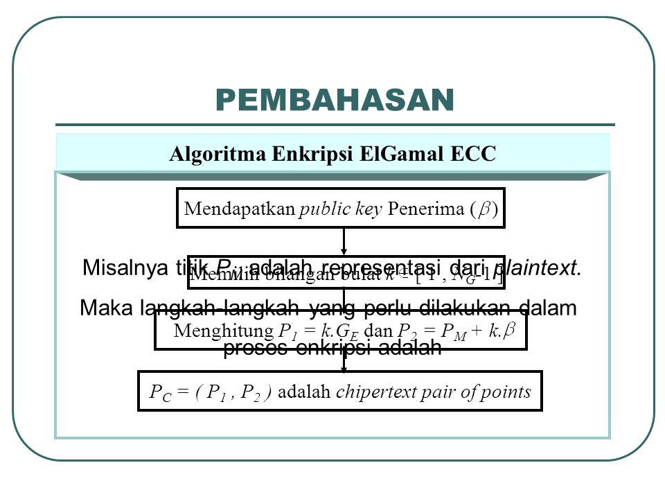 PEMBAHASAN Algoritma Enkripsi ElGamal ECC Misalnya titik P M adalah representasi dari plaintext. Maka langkah-langkah yang perlu dilakukan dalam prose