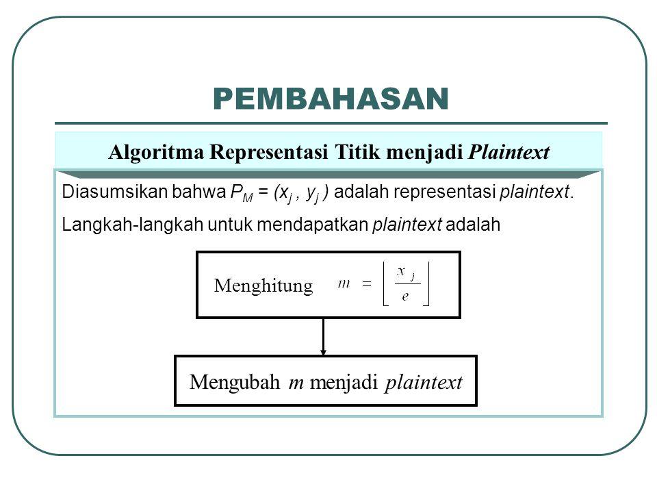 PEMBAHASAN Algoritma Representasi Titik menjadi Plaintext Diasumsikan bahwa P M = (x j, y j ) adalah representasi plaintext. Langkah-langkah untuk men
