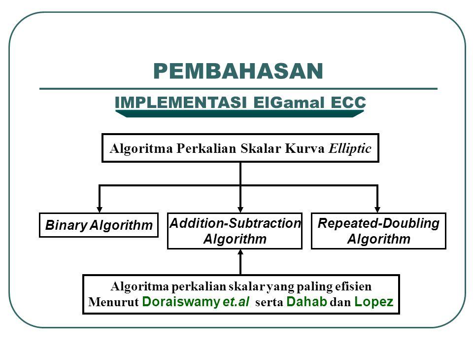 PEMBAHASAN Algoritma Perkalian Skalar Kurva Elliptic IMPLEMENTASI ElGamal ECC Binary Algorithm Addition-Subtraction Algorithm Repeated-Doubling Algori