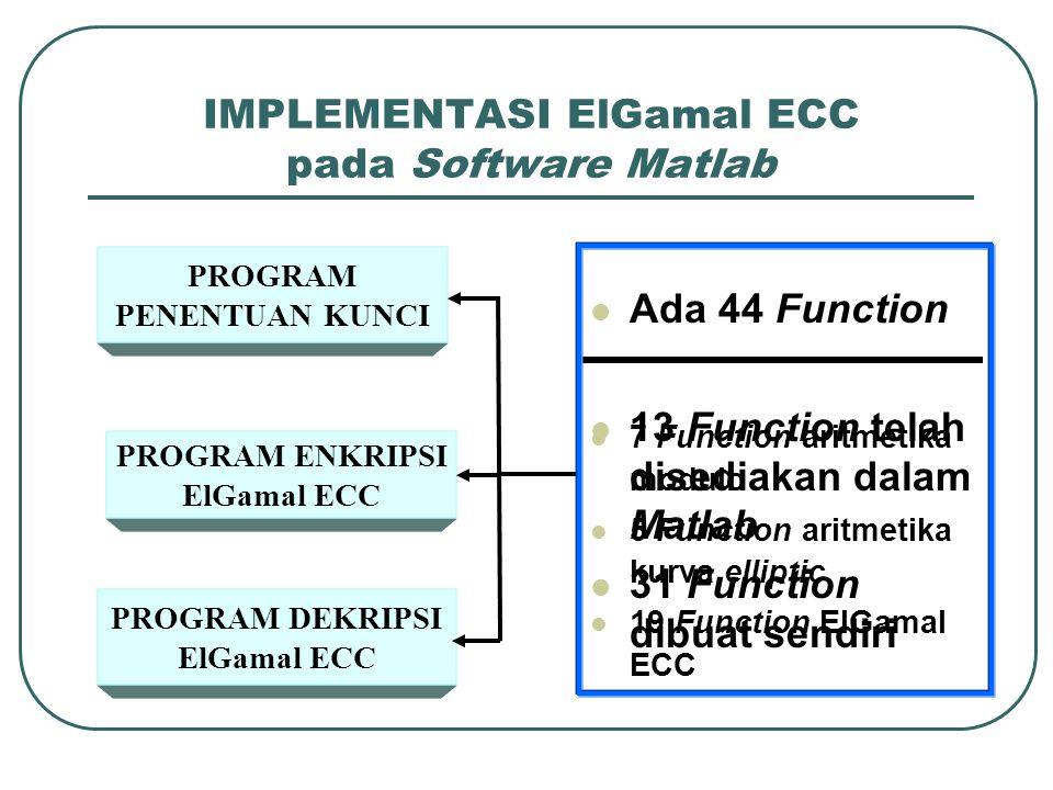 IMPLEMENTASI ElGamal ECC pada Software Matlab  Ada 44 Function  13 Function telah disediakan dalam Matlab  31 Function dibuat sendiri PROGRAM PENEN
