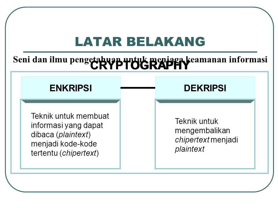 DEKRIPSIENKRIPSI LATAR BELAKANG CRYPTOGRAPHY Seni dan ilmu pengetahuan untuk menjaga keamanan informasi CRYPTOGRAPHY Teknik untuk membuat informasi ya