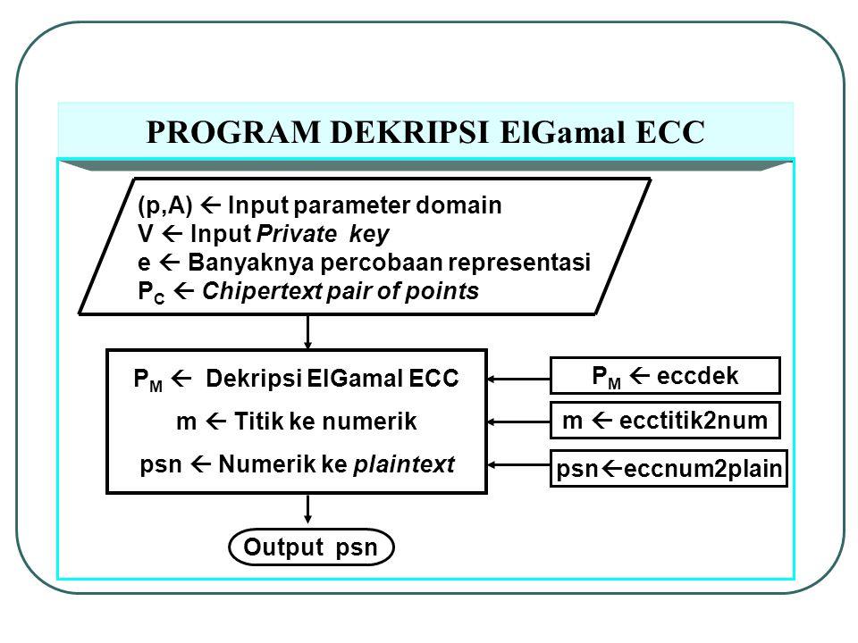 PROGRAM DEKRIPSI ElGamal ECC (p,A)  Input parameter domain V  Input Private key e  Banyaknya percobaan representasi P C  Chipertext pair of points