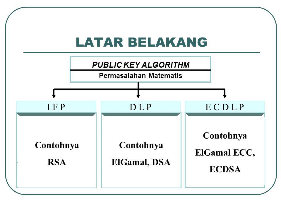 PROGRAM PENENTUAN KUNCI nkunci  Input panjang kunci T  Parameter domain ECC V  Private key  Public key T  eccparameter V  eccprivkey  eccpubkey OUTPUT: T, V dan