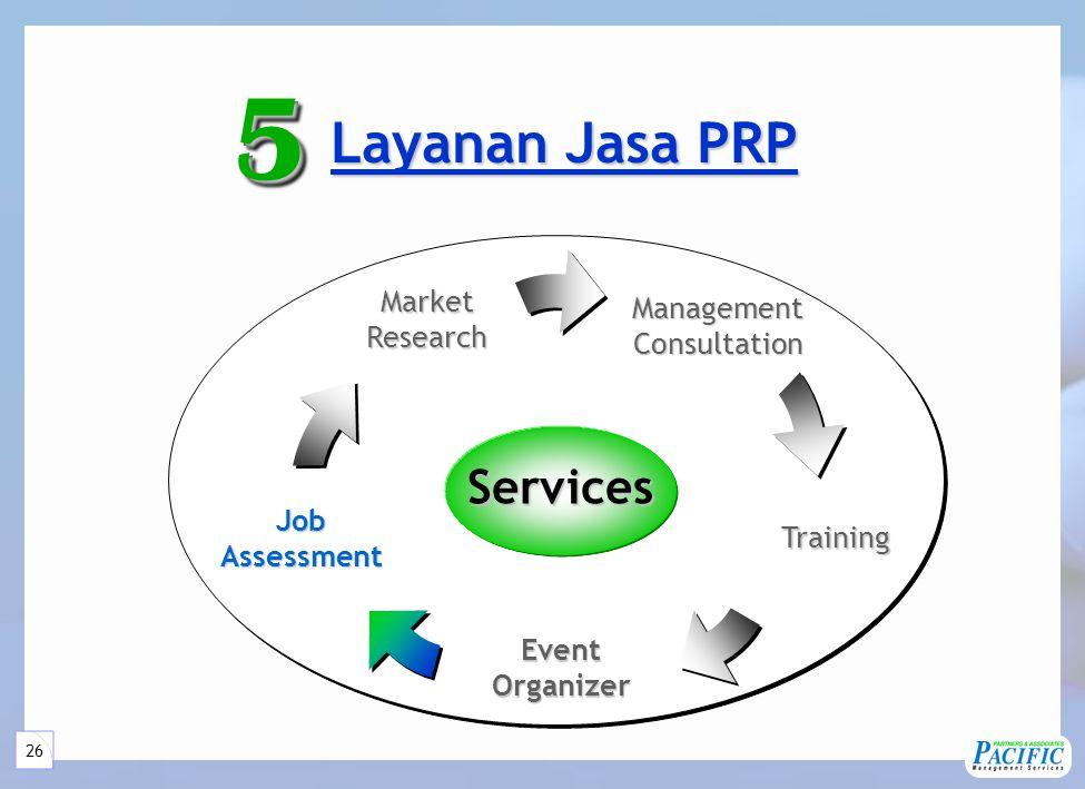 26 Layanan Jasa PRP Layanan Jasa PRP55Services ManagementConsultation JobAssessment MarketResearch Training EventOrganizer