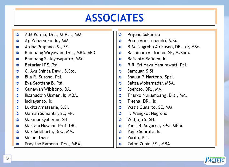 28 ASSOCIATES  Adil Kurnia, Drs., M.Psi., MM. Aji Winaryoko, Ir., MM.