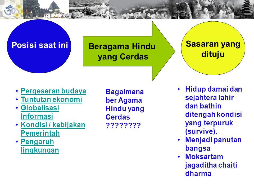 Beragama Hindu yang Cerdas Posisi saat ini Sasaran yang dituju •Pergeseran budayaPergeseran budaya •Tuntutan ekonomiTuntutan ekonomi •Globalisasi Info