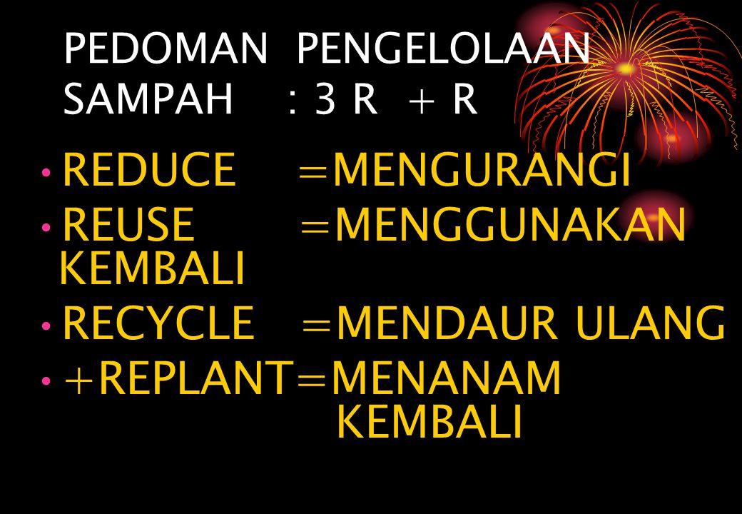 PEDOMAN PENGELOLAAN SAMPAH : 3 R + R •R•REDUCE =MENGURANGI •R•REUSE =MENGGUNAKAN KEMBALI •R•RECYCLE =MENDAUR ULANG •+•+REPLANT=MENANAM KEMBALI
