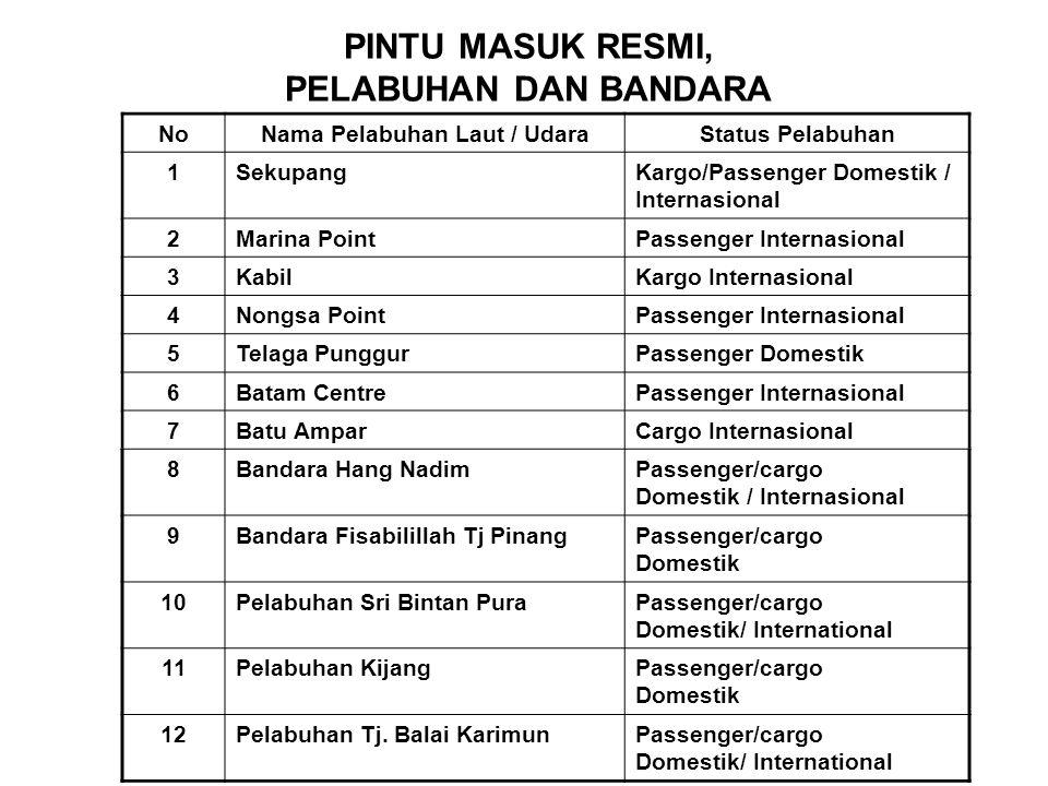 PINTU MASUK RESMI, PELABUHAN DAN BANDARA NoNama Pelabuhan Laut / UdaraStatus Pelabuhan 1SekupangKargo/Passenger Domestik / Internasional 2Marina Point