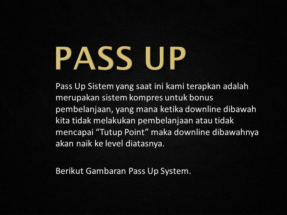 Pass Up Sistem yang saat ini kami terapkan adalah merupakan sistem kompres untuk bonus pembelanjaan, yang mana ketika downline dibawah kita tidak melakukan pembelanjaan atau tidak mencapai Tutup Point maka downline dibawahnya akan naik ke level diatasnya.