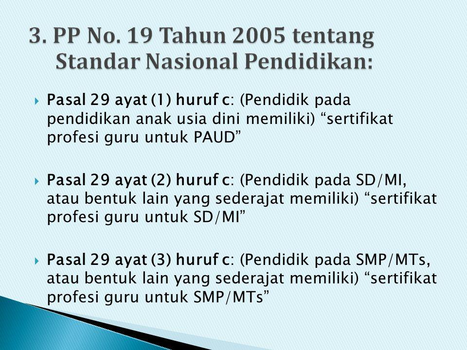 LAMPIRAN II: Perguruan tinggi penyelenggara sertifikasi bagi guru Agama/ bidang studi Agama dalam Jabatan