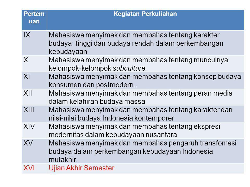 DAFTAR RUJUKAN Bakar, Osman.2003. Islam dan Dialog Peradaban.