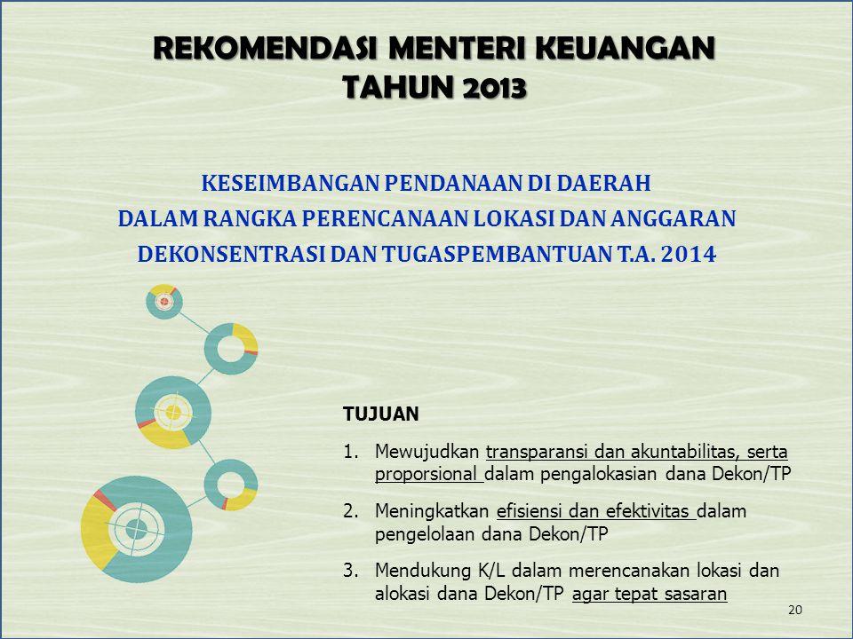 20 TUJUAN 1.Mewujudkan transparansi dan akuntabilitas, serta proporsional dalam pengalokasian dana Dekon/TP 2.Meningkatkan efisiensi dan efektivitas d