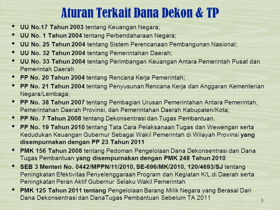 Aturan Terkait Dana Dekon & TP • UU No.17 Tahun 2003 tentang Keuangan Negara; • UU No. 1 Tahun 2004 tentang Perbendaharaan Negara; • UU No. 25 Tahun 2