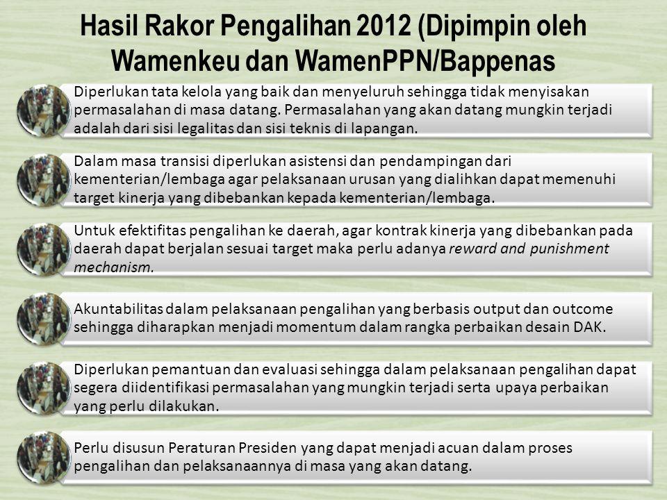 Hasil Rakor Pengalihan 2012 (Dipimpin oleh Wamenkeu dan WamenPPN/Bappenas Diperlukan tata kelola yang baik dan menyeluruh sehingga tidak menyisakan pe